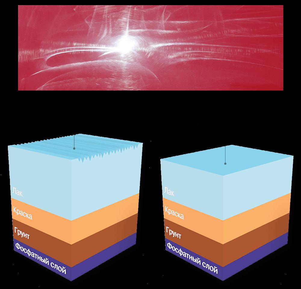 Голограммы: схема и фото