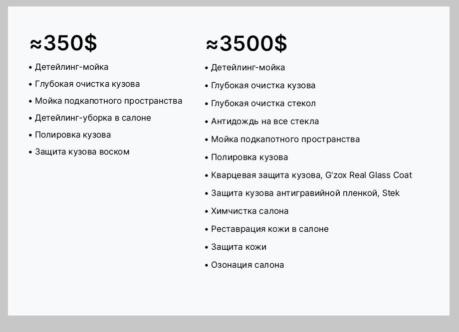Сравнение цен (дорого/дешево)